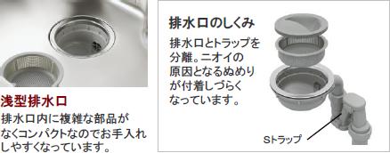 システムキッチン シンク2